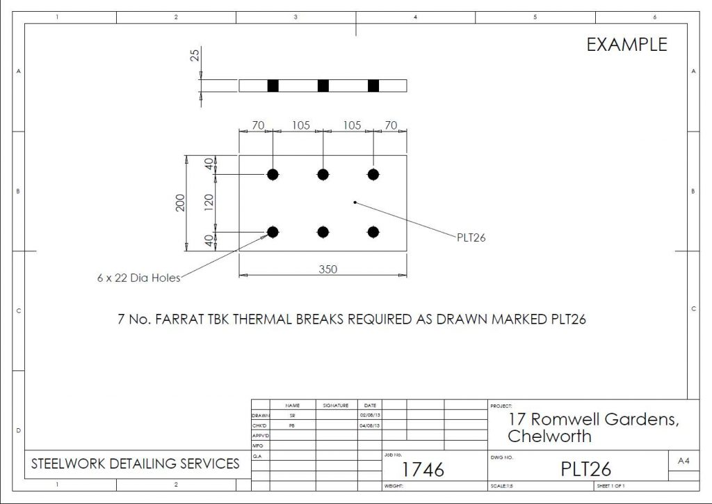 Farrat FTB enquiries-diagram