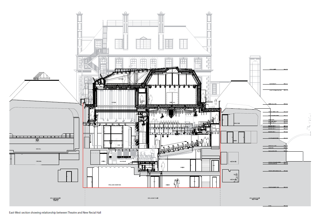 Royal Academy of Music east-west section showing relationship between Theatre and New Recial Hall