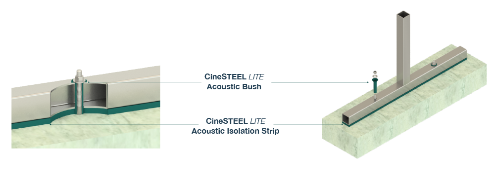 CineSTEEL LITE Diagram with labels
