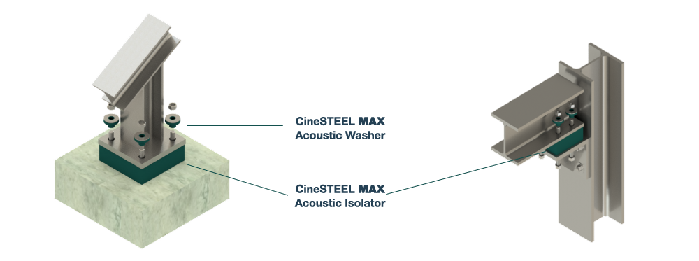 CineSTEEL MAX Technical Diagram with labels