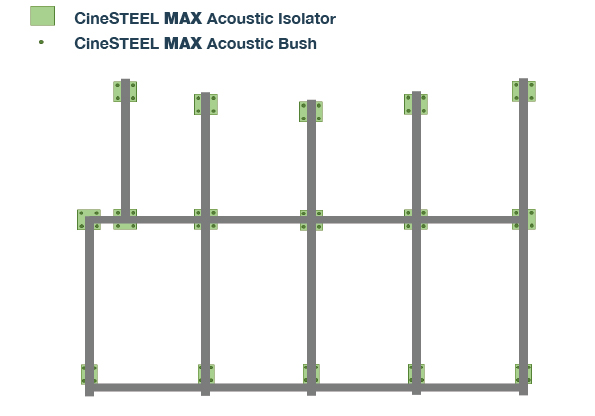 CineSTEEL MAX Acoustic Isolator Example Layout