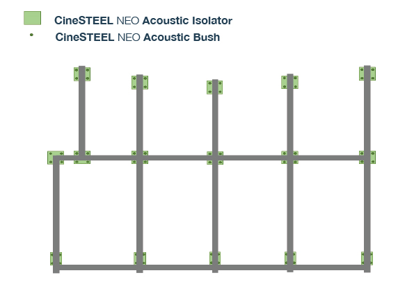 CineSTEEL NEO Acoustic Isolator Example Layout