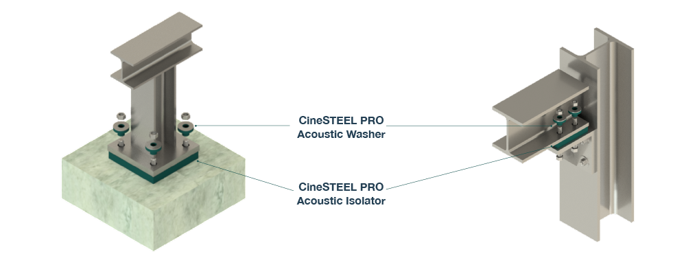 CineSTEEL PRO Diagram with labels