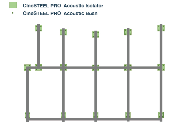CineSTEEL PRO Acoustic Isolator Example Layout