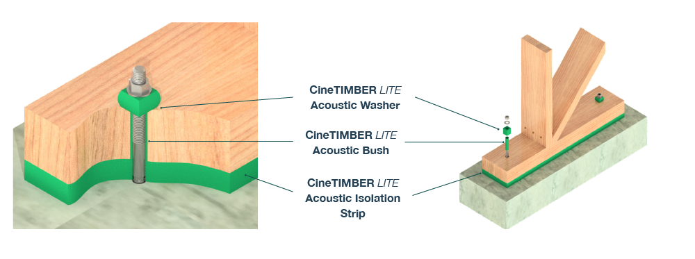 CineTIMBER LITE Technical Diagram with labels