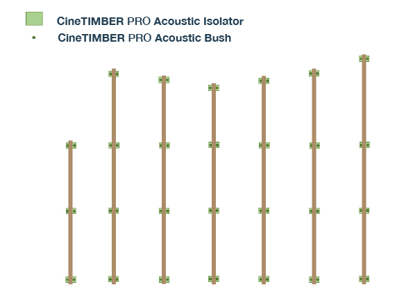 CineTIMBER PRO Acoustic Isolator Example Layout