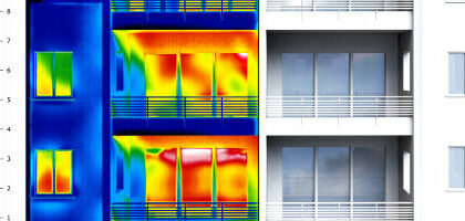 Thermal bridge at windows, doors and roof