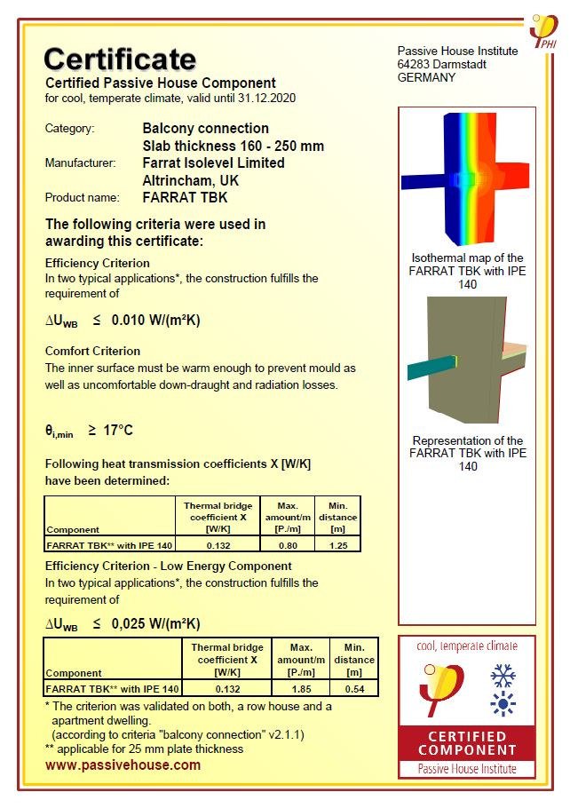 passive thermal farrat structural break certification tbk component lister manager chris plates commercial certified