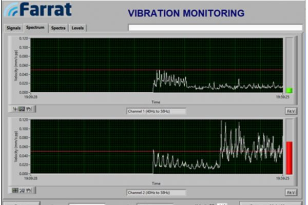 Figure 4 – Display of vibration levels during grinding (showing 50 mins of data)