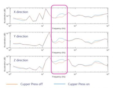 cupper press isolation systems peak